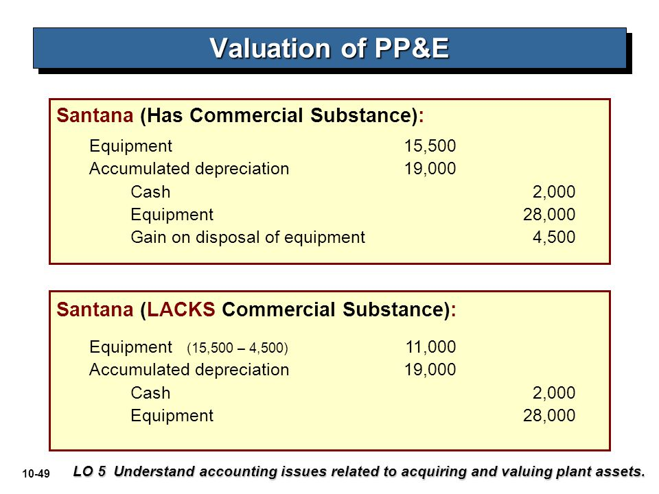 Valuation of PP&E Santana (Has Commercial Substance):