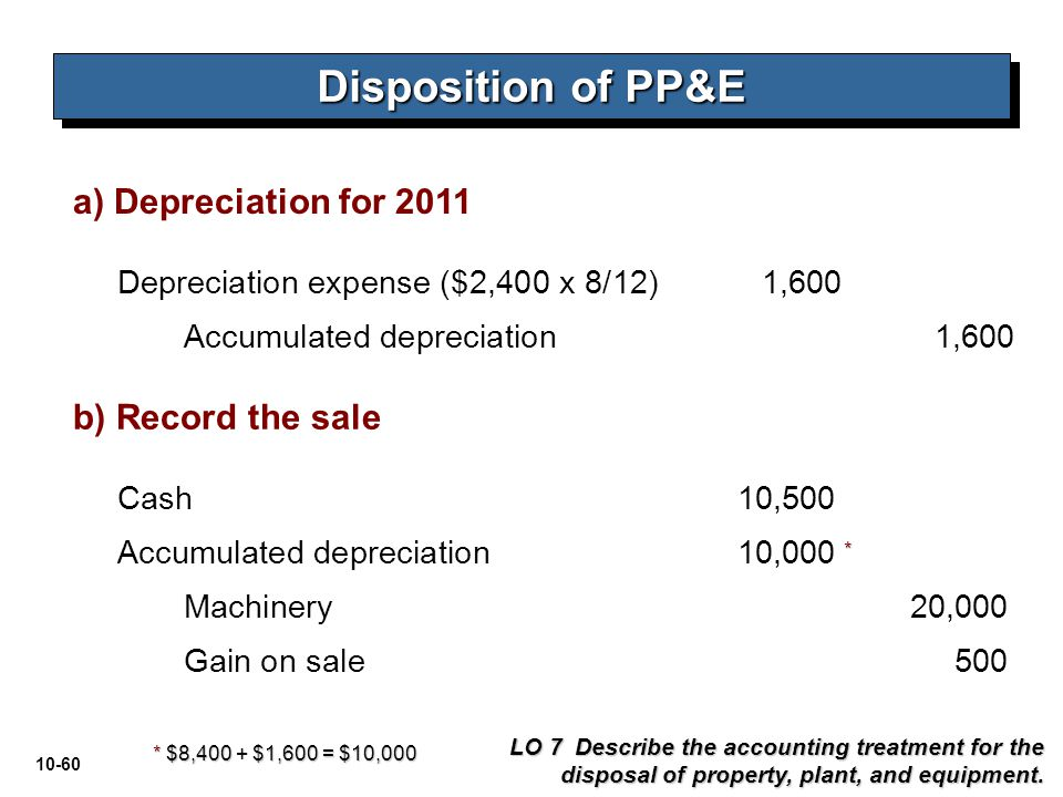 Disposition of PP&E a) Depreciation for 2011 b) Record the sale