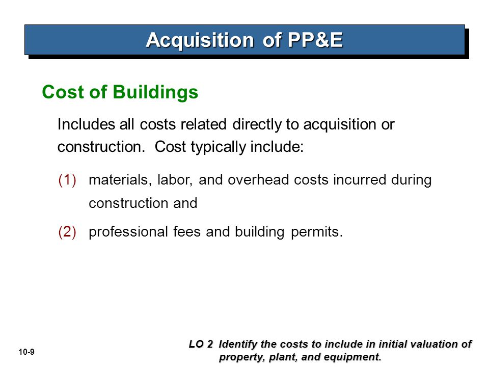 Acquisition of PP&E Cost of Buildings
