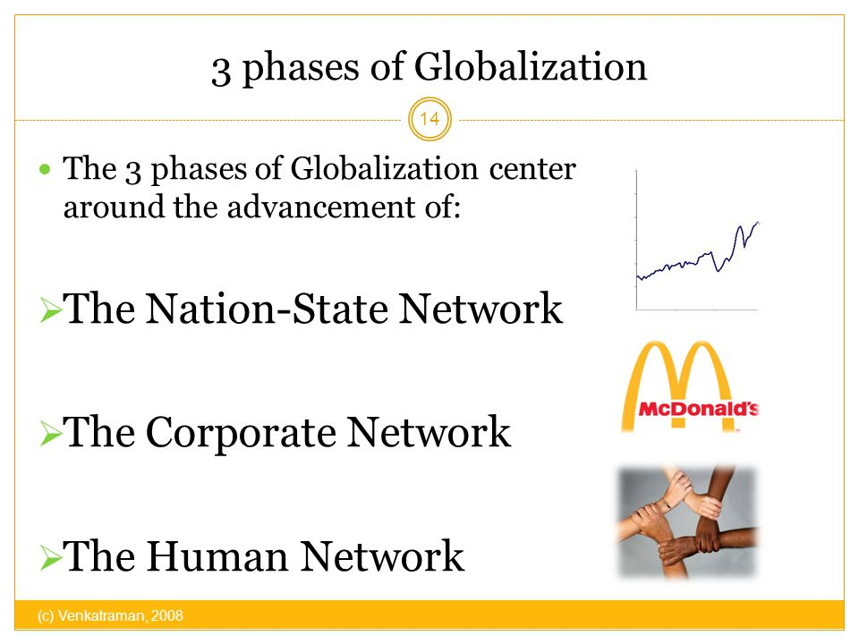 3 phases of Globalization