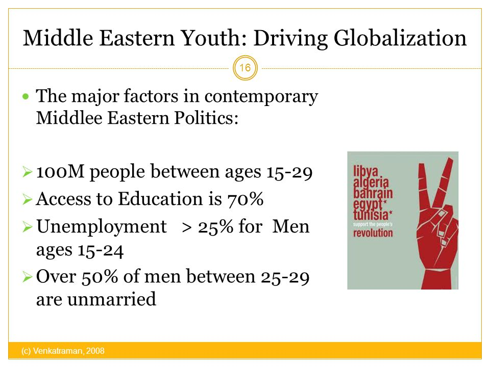 Middle Eastern Youth: Driving Globalization
