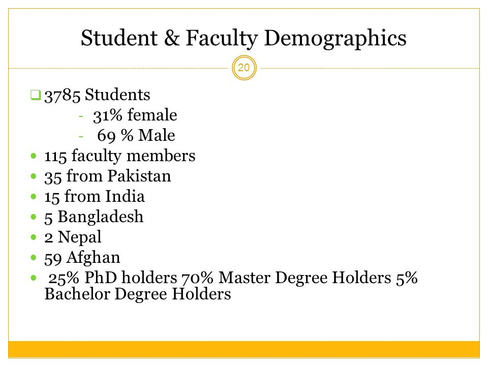 Student & Faculty Demographics