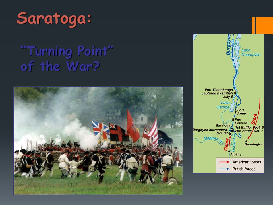 Saratoga: Turning Point of the War
