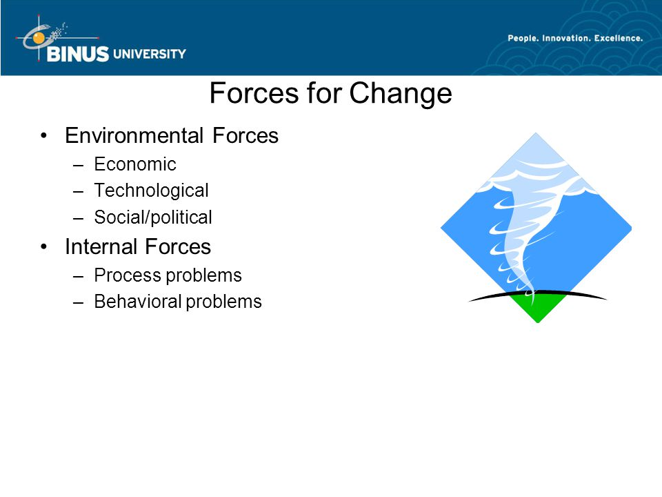 Forces for Change Environmental Forces Internal Forces Economic