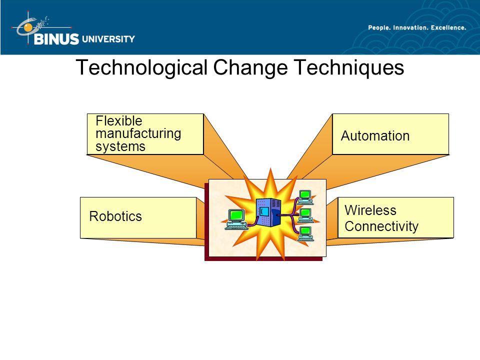 Technological Change Techniques