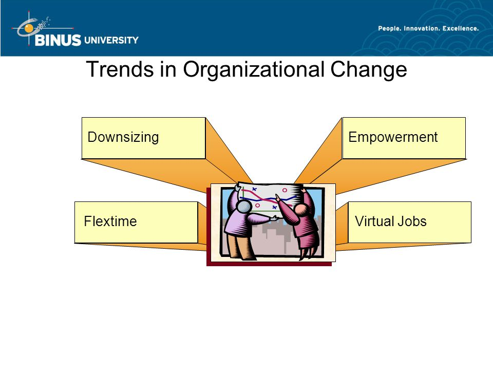 Trends in Organizational Change