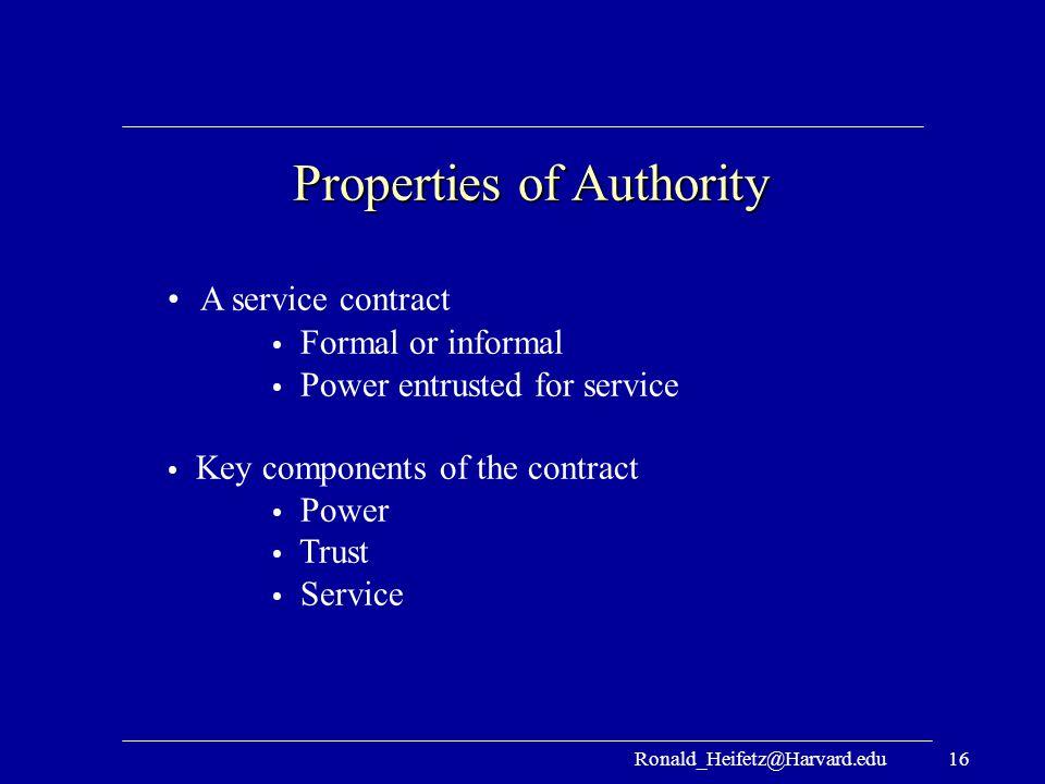 Properties of Authority