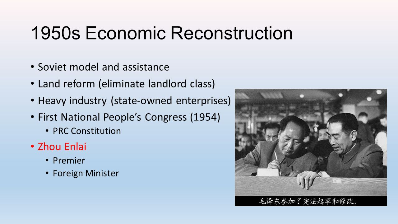 1950s Economic Reconstruction