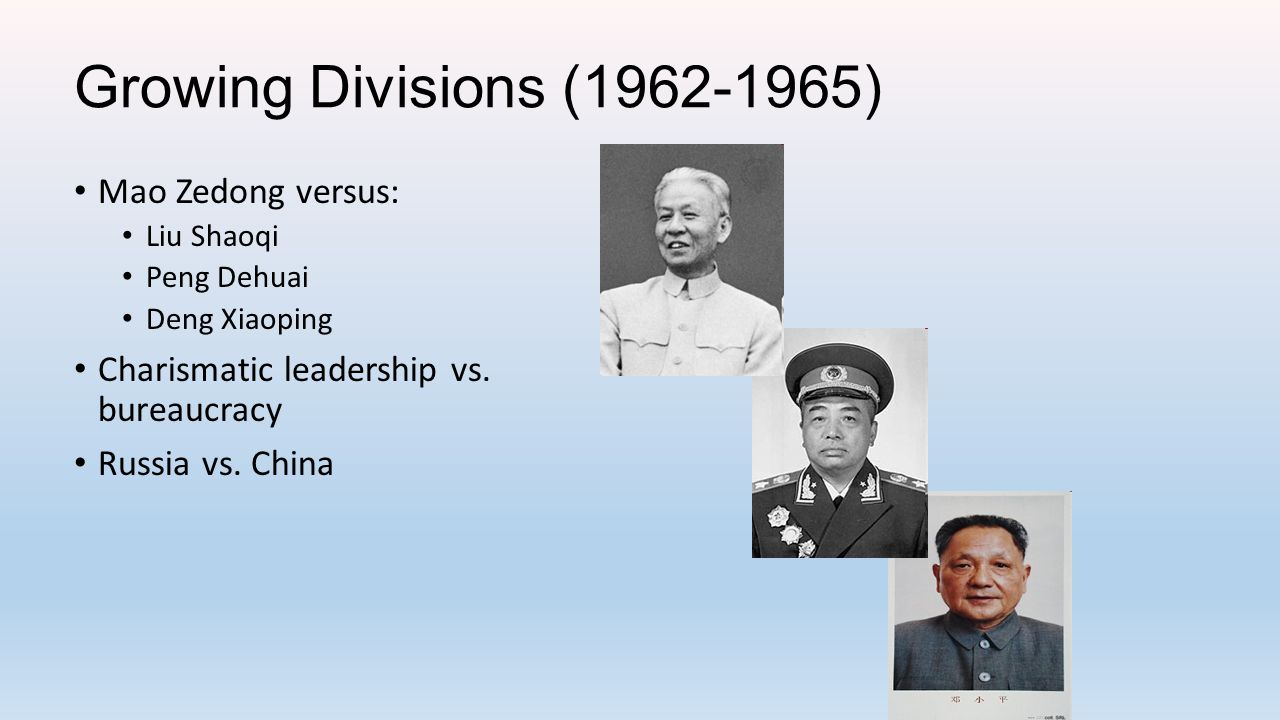 Growing Divisions (1962-1965) Mao Zedong versus: