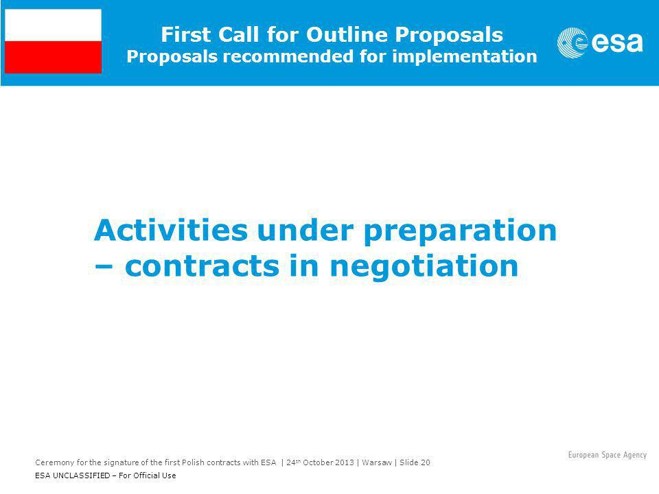 Activities under preparation – contracts in negotiation