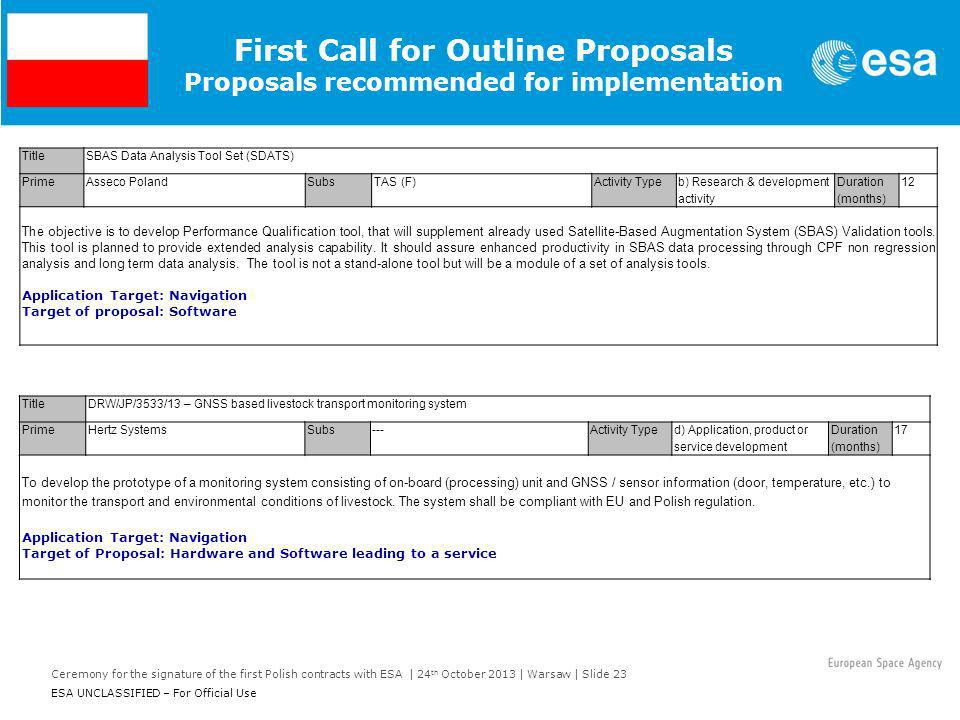 First Call for Outline Proposals