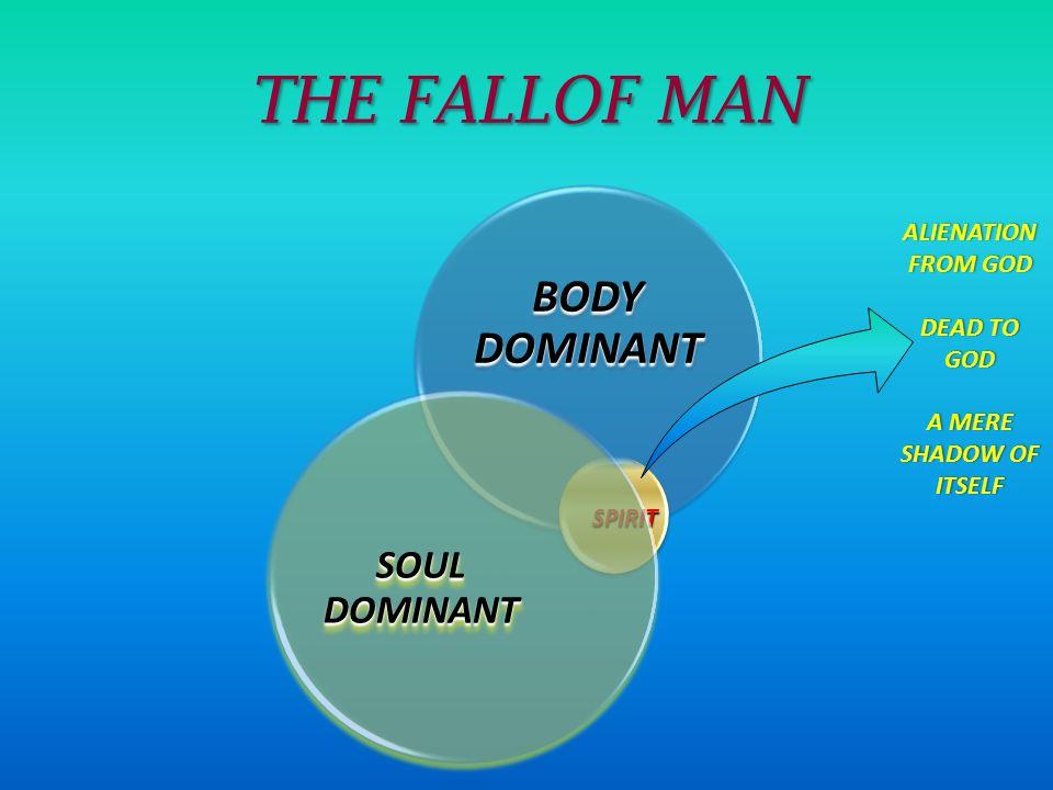 THE FALLOF MAN BODY DOMINANT SOUL DOMINANT ALIENATION FROM GOD
