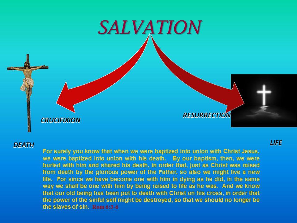 SALVATION RESURRECTION CRUCIFIXION LIFE DEATH