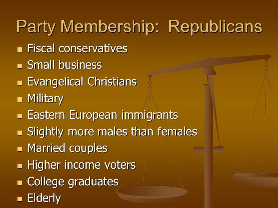 Party Membership: Republicans