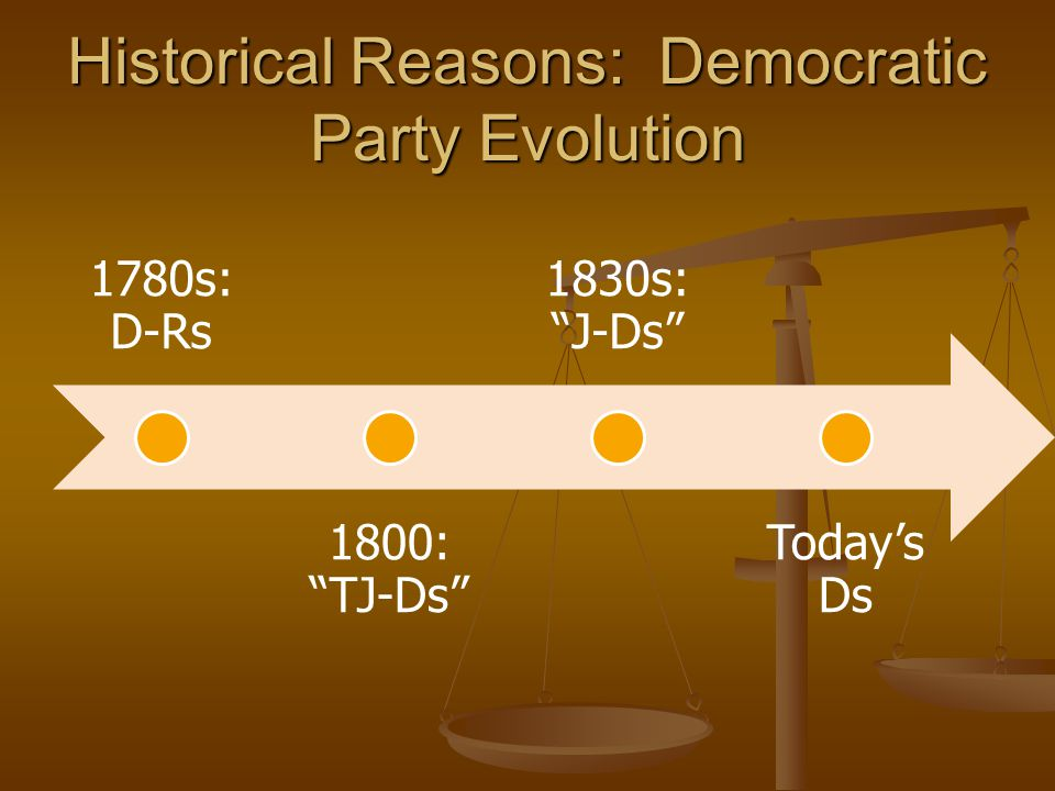 Historical Reasons: Democratic Party Evolution