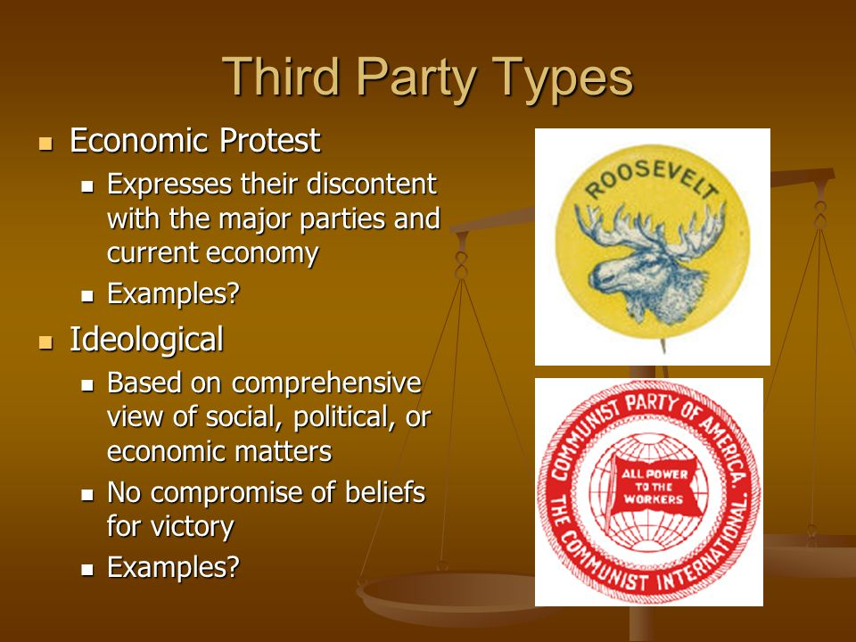 Third Party Types Economic Protest Ideological