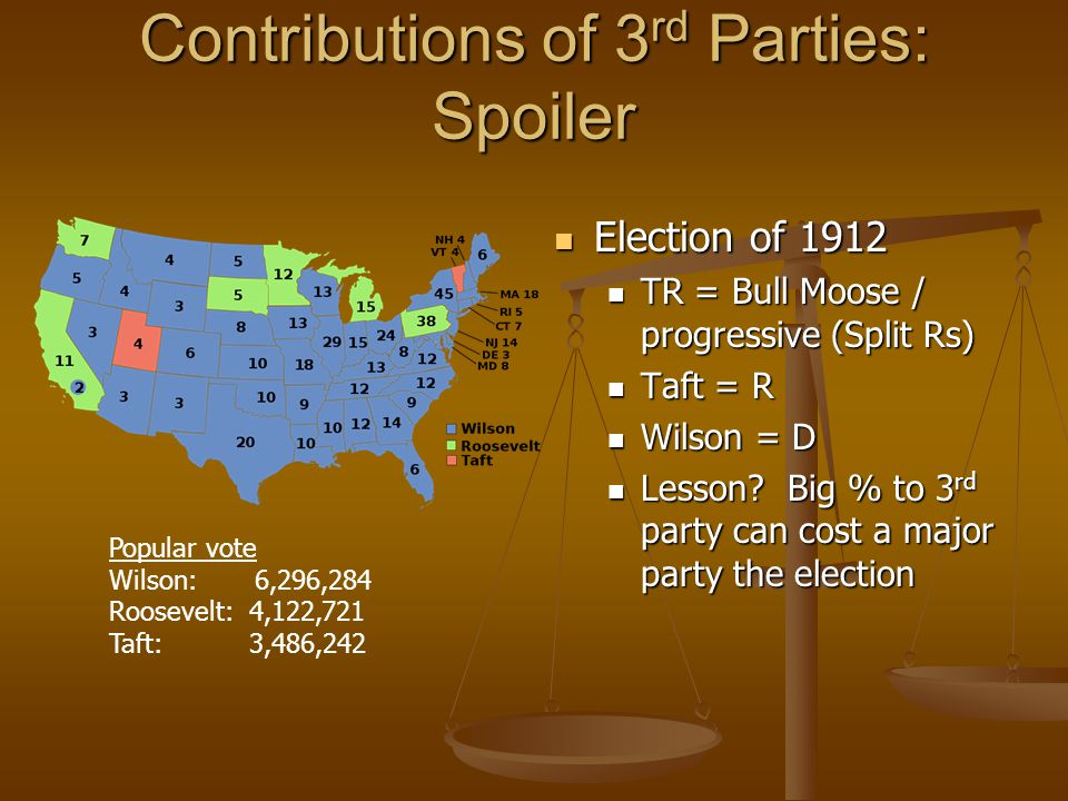 Contributions of 3rd Parties: Spoiler