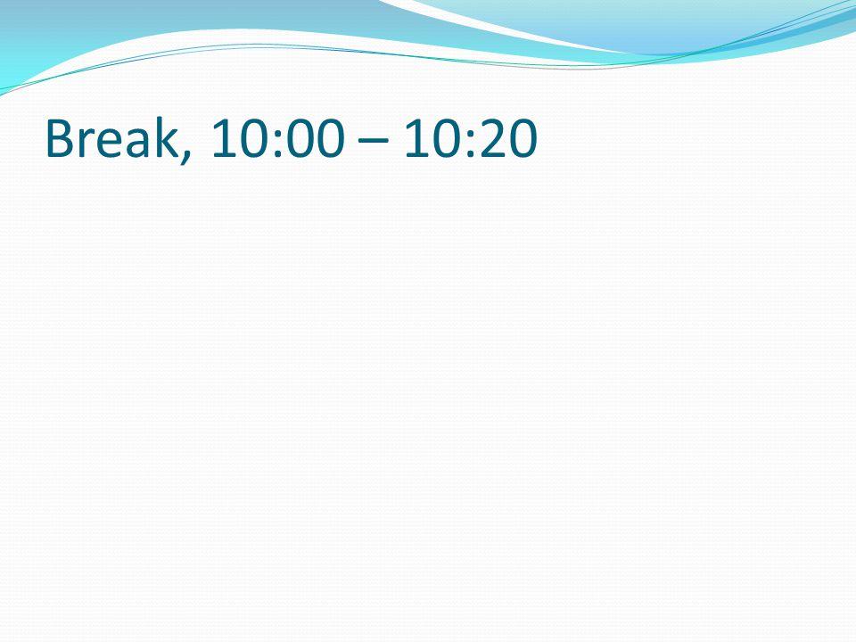 Break, 10:00 – 10:20