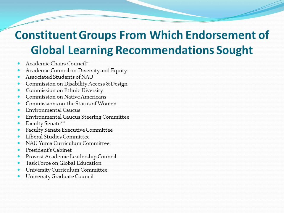 Constituent Groups From Which Endorsement of Global Learning Recommendations Sought