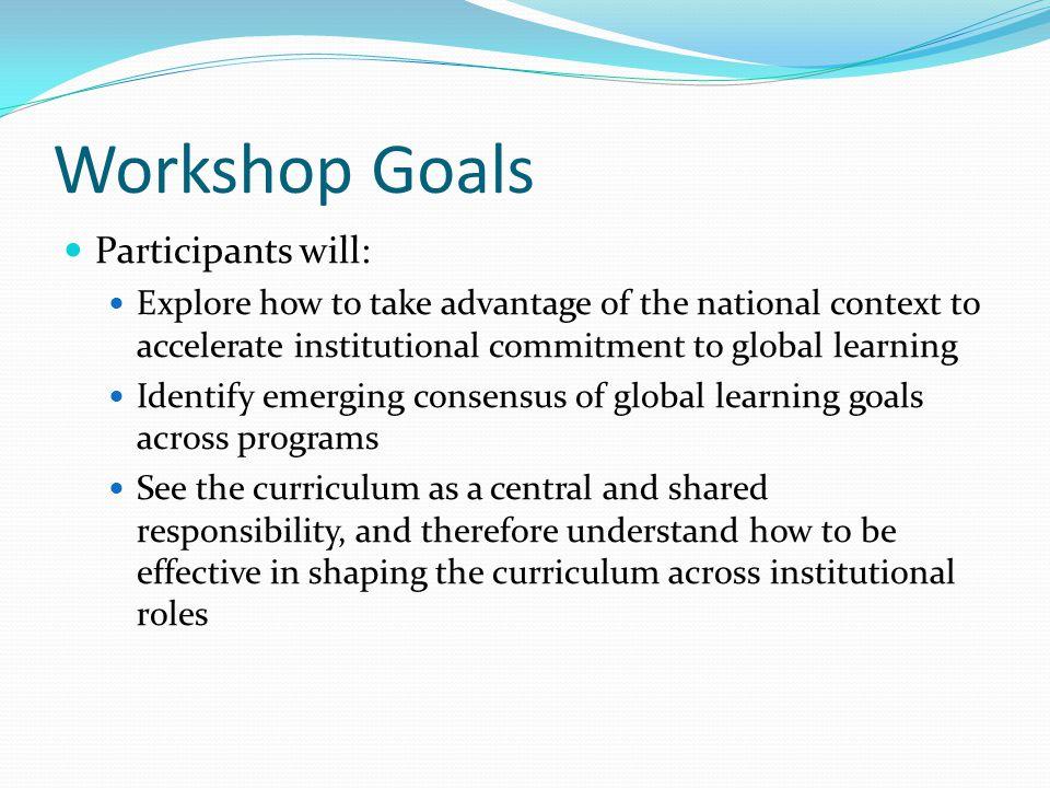 Workshop Goals Participants will: