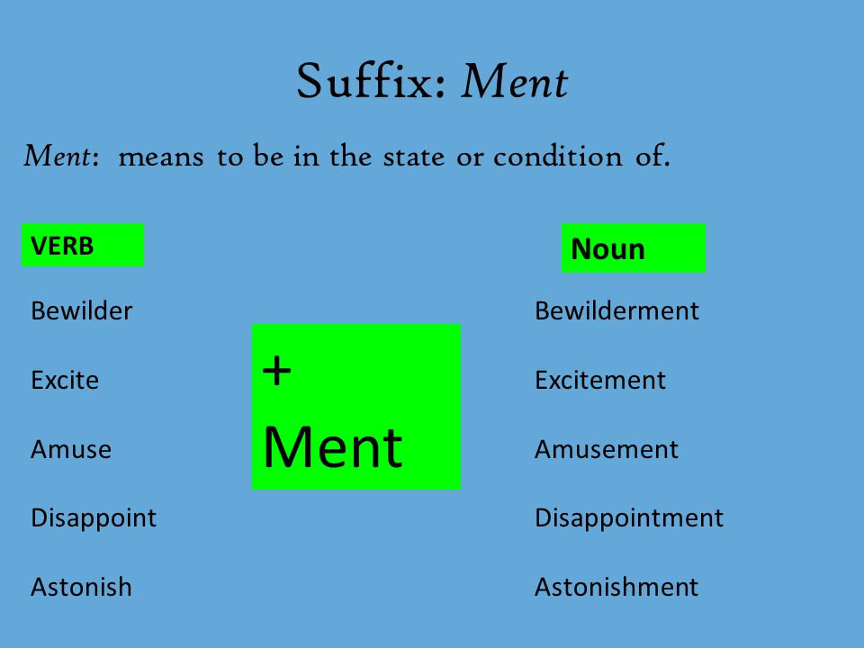 + Ment Suffix: Ment Ment: means to be in the state or condition of.