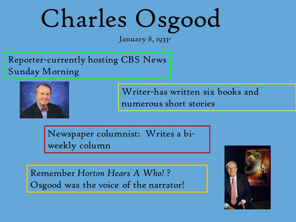 Charles Osgood Reporter-currently hosting CBS News Sunday Morning