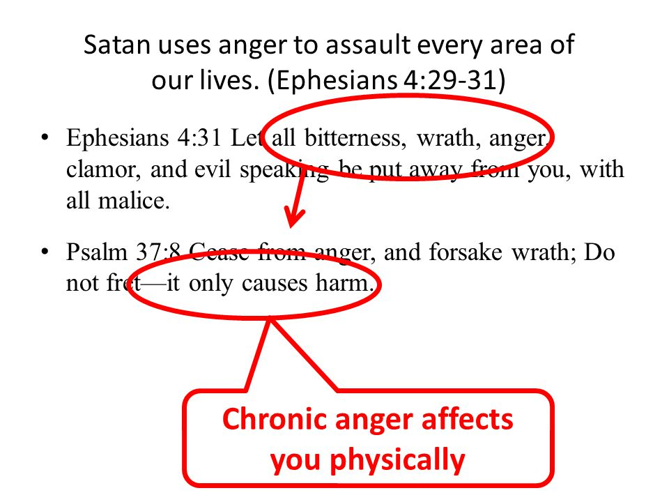 Chronic anger affects you physically