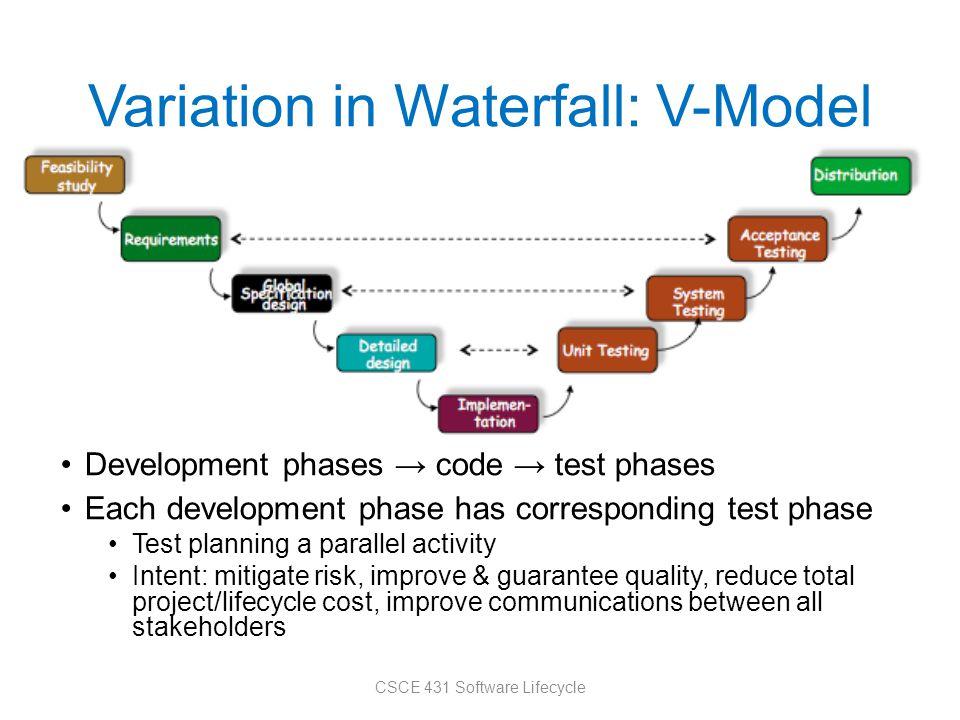 Variation in Waterfall: V-Model