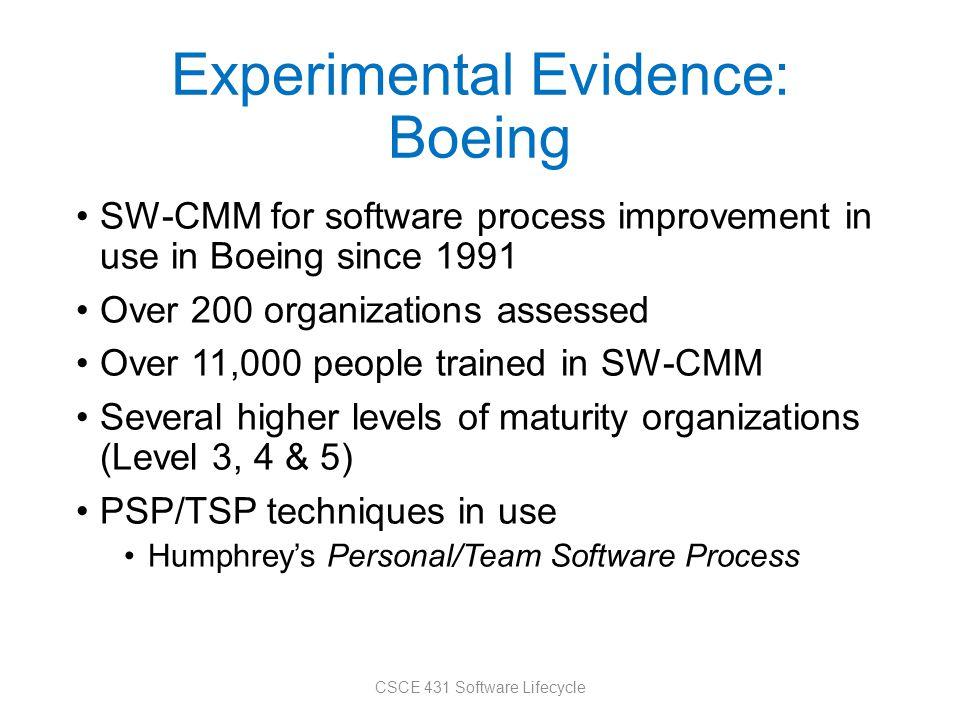 Experimental Evidence: Boeing