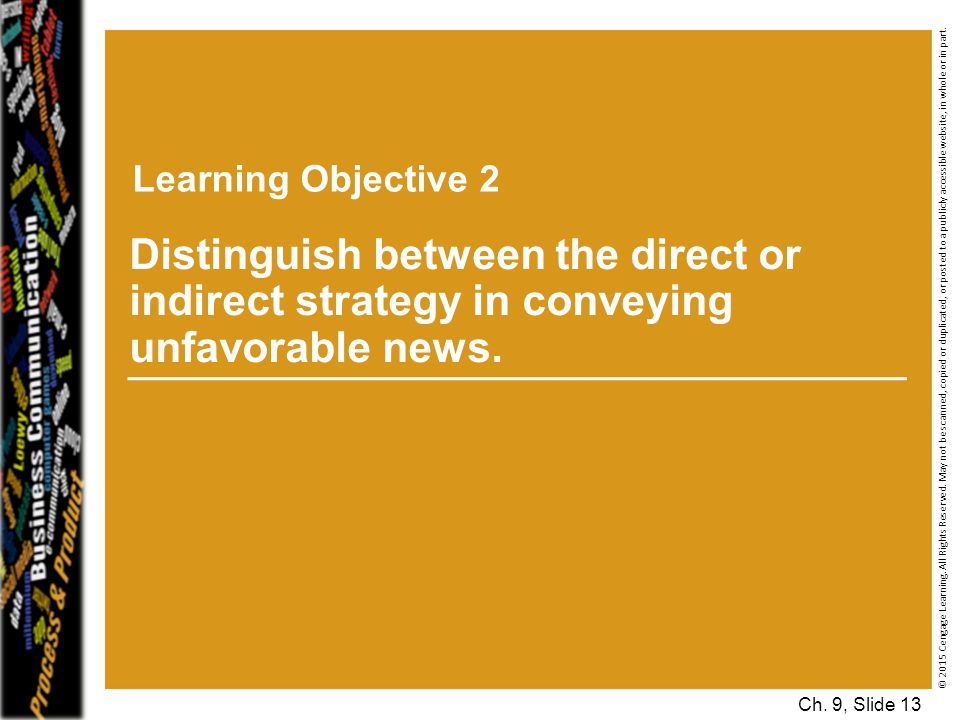 Learning Objective 2 Distinguish between the direct or indirect strategy in conveying unfavorable news.