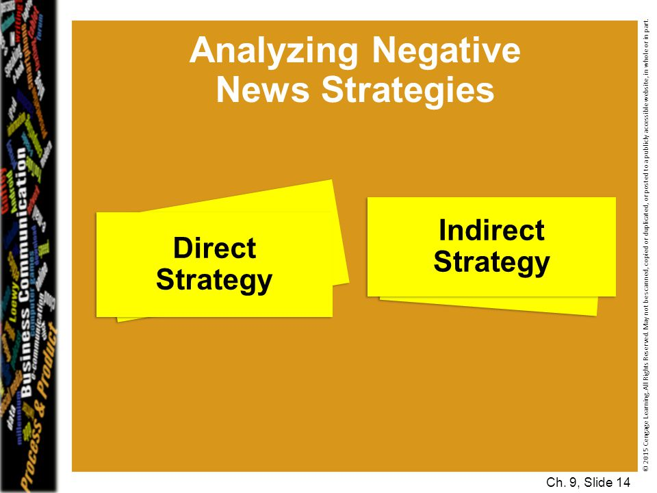 Analyzing Negative News Strategies