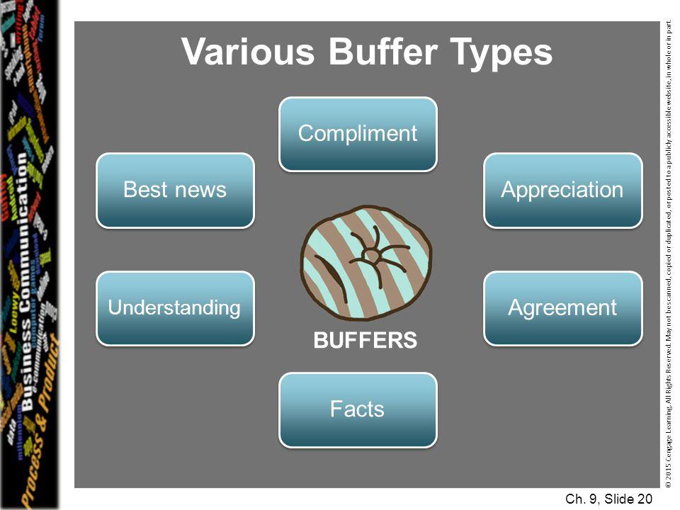Various Buffer Types Compliment Best news Appreciation Agreement