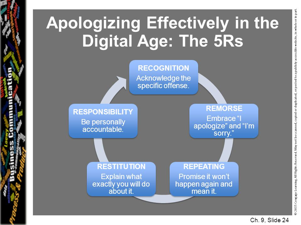 Apologizing Effectively in the Digital Age: The 5Rs