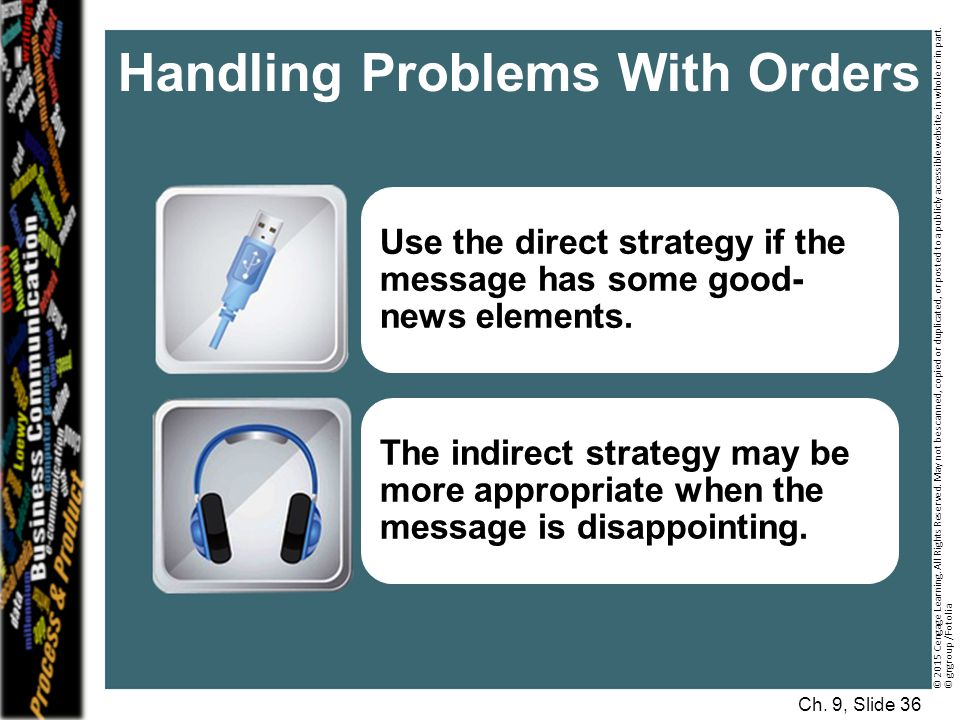Handling Problems With Orders