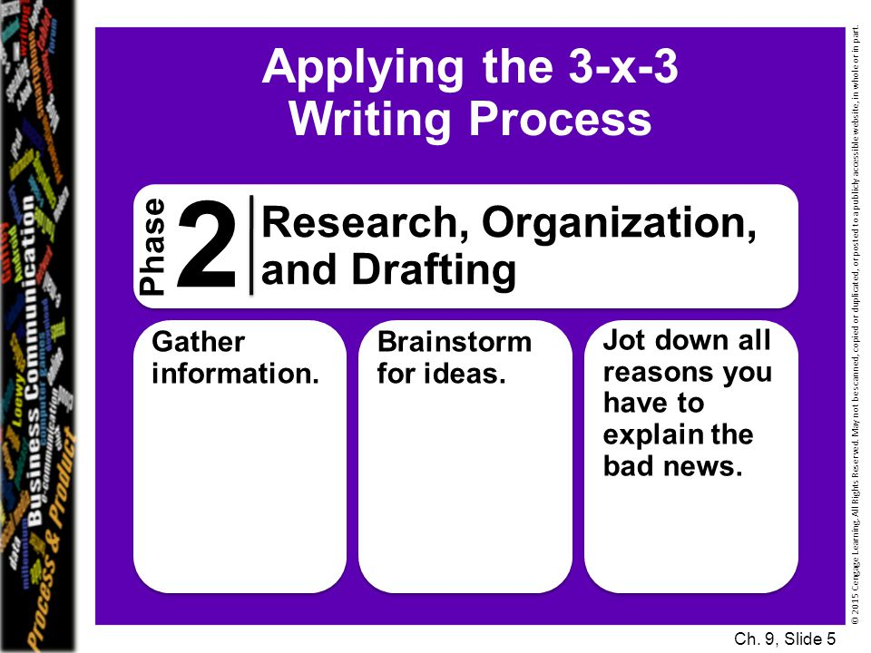 Applying the 3-x-3 Writing Process