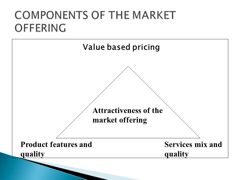 COMPONENTS OF THE MARKET OFFERING