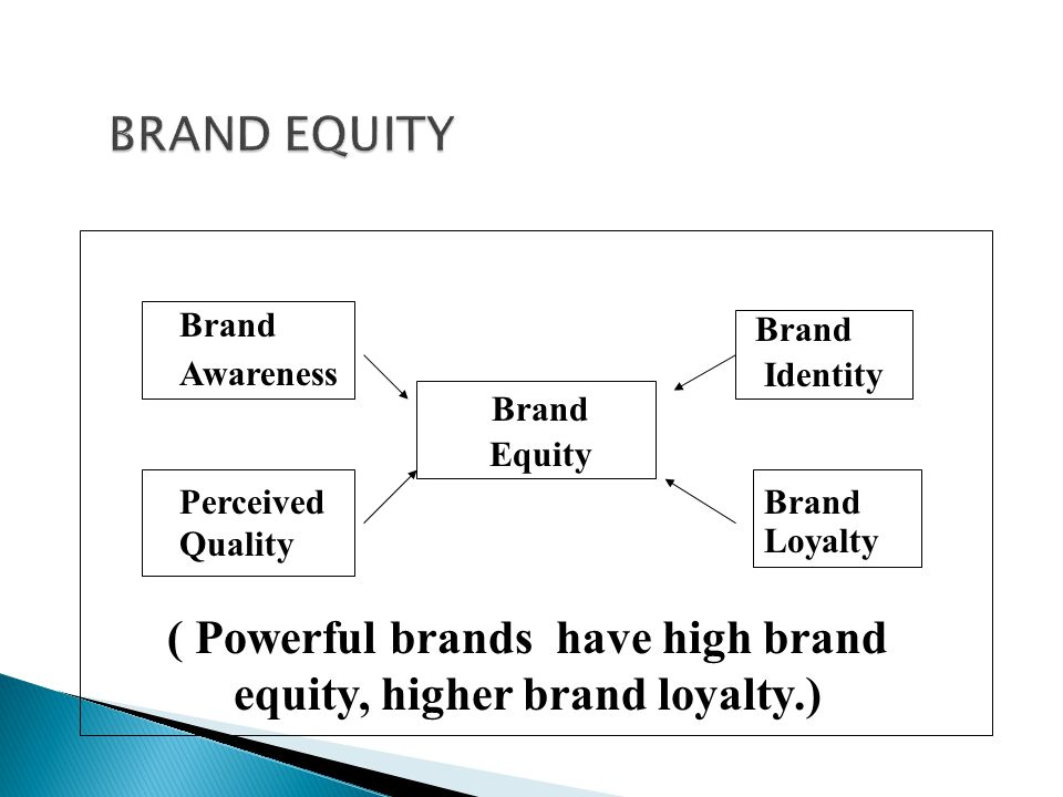 ( Powerful brands have high brand equity, higher brand loyalty.)