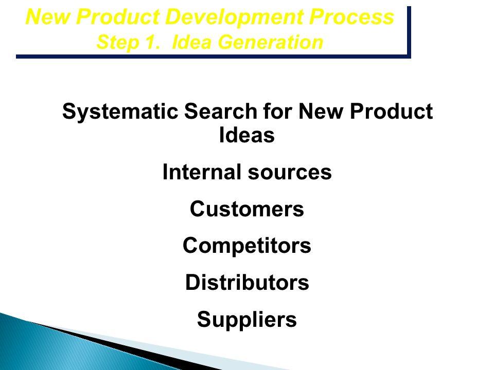 New Product Development Process Step 1. Idea Generation