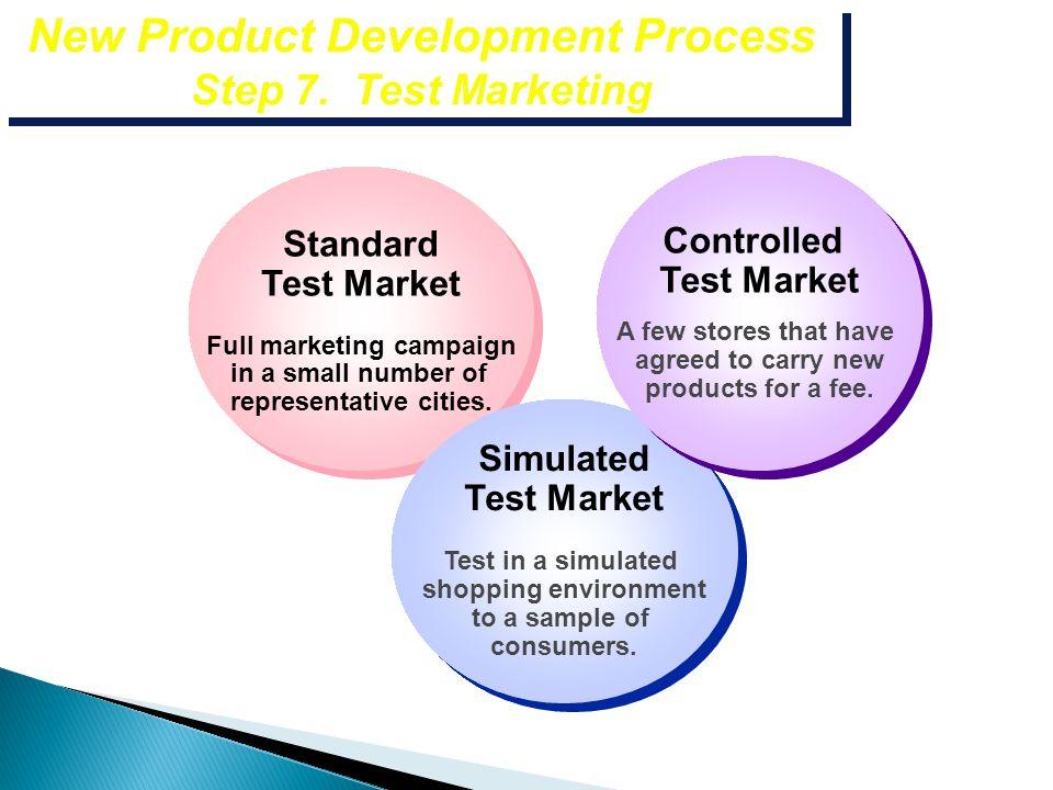 New Product Development Process Step 7. Test Marketing