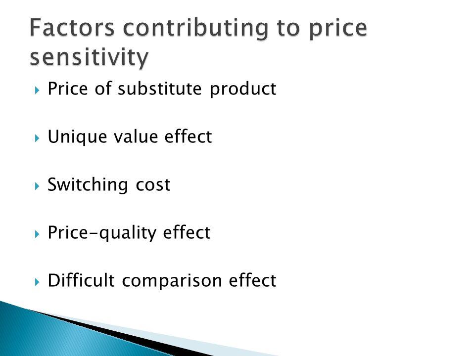 Factors contributing to price sensitivity