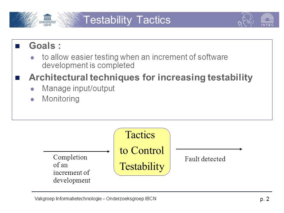 Testability Tactics Tactics to Control Testability Goals :