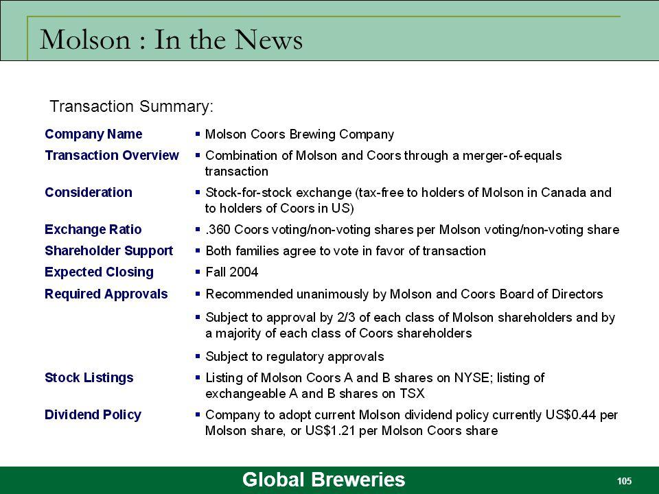 Molson : In the News Transaction Summary:
