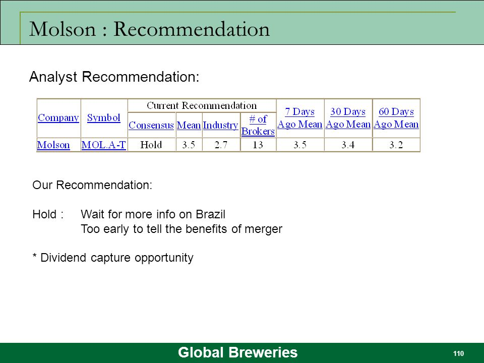 Molson : Recommendation