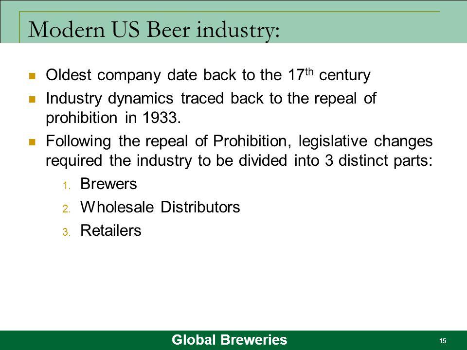 Modern US Beer industry: