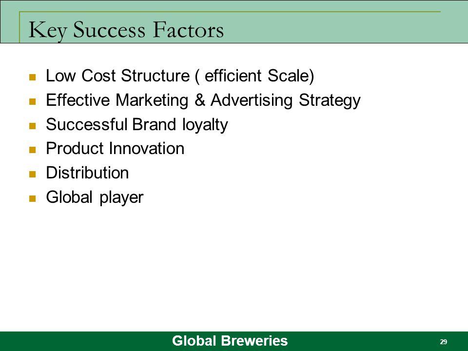Key Success Factors Low Cost Structure ( efficient Scale)