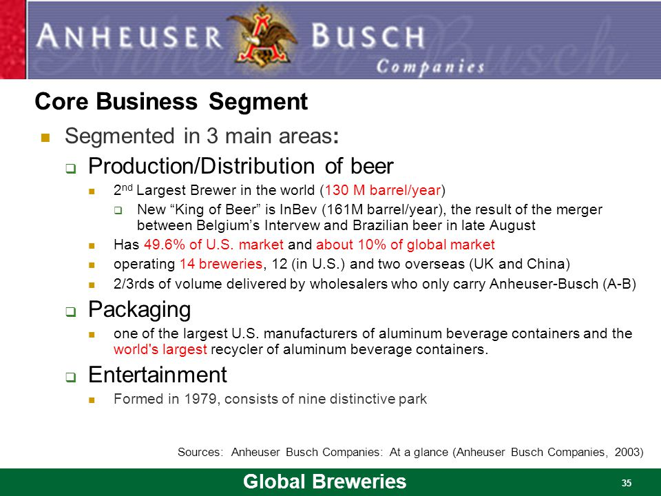 Core Business Segment Production/Distribution of beer Packaging