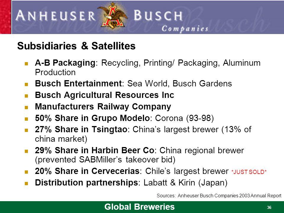 Subsidiaries & Satellites