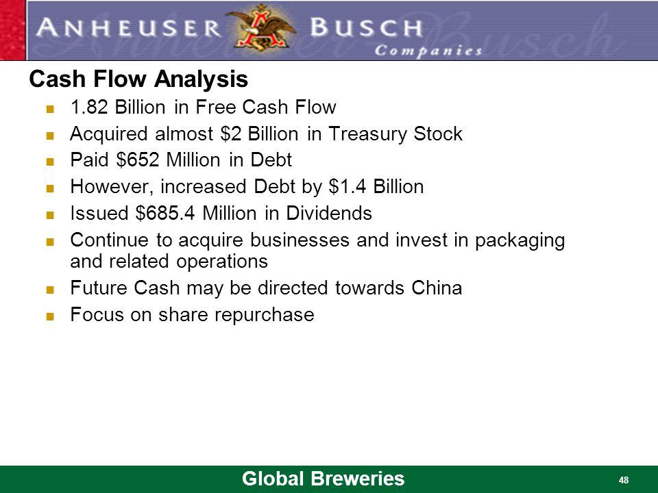 Cash Flow Analysis 1.82 Billion in Free Cash Flow