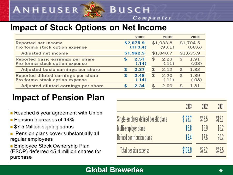 Stock options pensionable