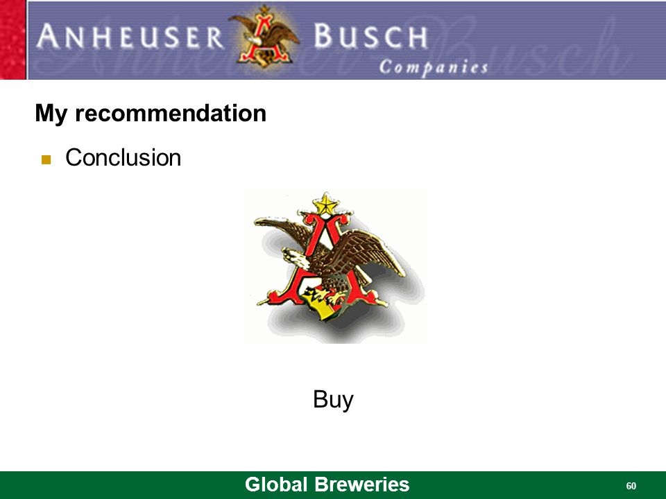 My recommendation Conclusion Buy